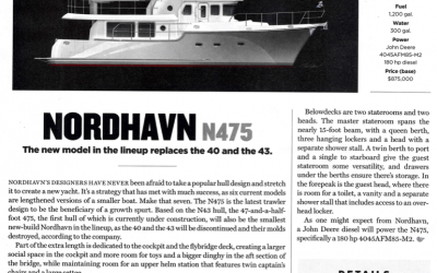 Nordhavn 475 replaces N40 and N43