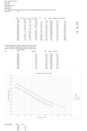 n41-fuel-burn-stats