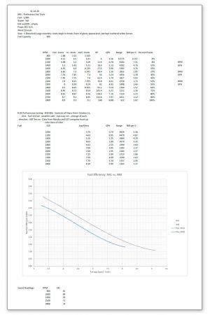 n41-fuel-burn-stats-th